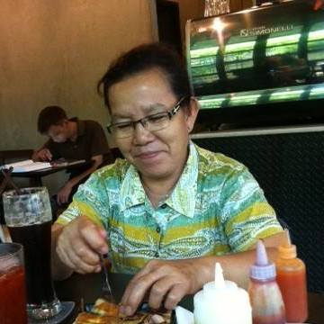 daruna, 57, Mueang Chiang Mai, Thailand