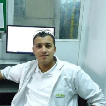 souheil, 26, Tunis, Tunisia