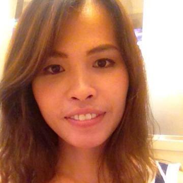kochnicha, 30, Bangkok Noi, Thailand