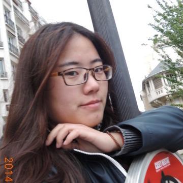 Xiawen Li, 24, Den Haag, Netherlands