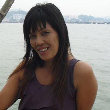 Add Makanamee, 48, Pattaya, Thailand