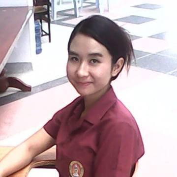 Naieekan Supalee, 27,