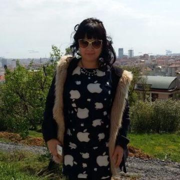 zeynab, 30, Istanbul, Turkey