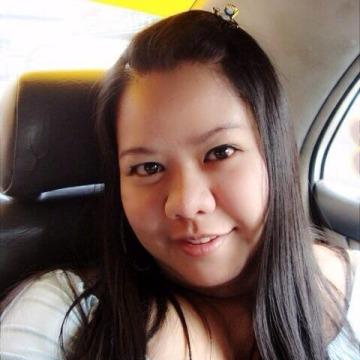 Spypye, 34, Mueang Nonthaburi, Thailand