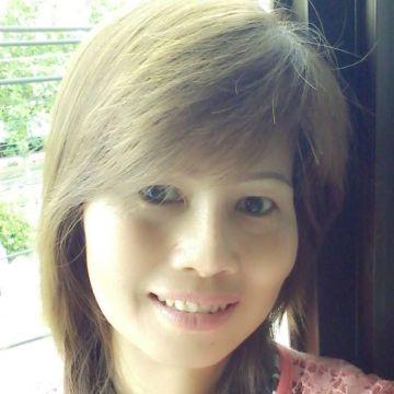 Amporn Suttikul, 49, Mueang Chiang Mai, Thailand