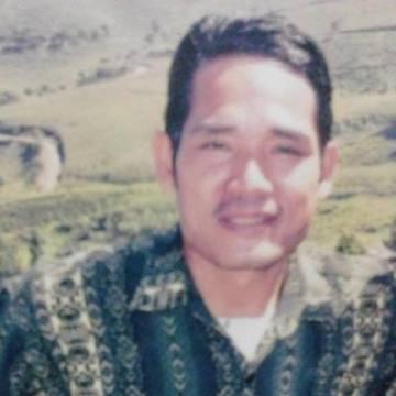 kumis, 30, Serang, Indonesia