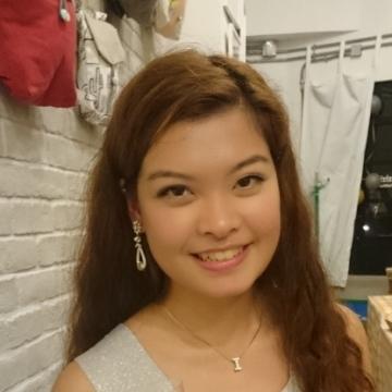 Dorcaz Chan, 25, Hongguan, China