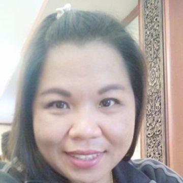 Supassorn Samutwong, 38, Bangkok Noi, Thailand