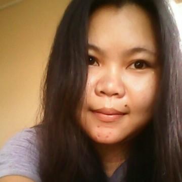 adonisa dolorico, 25, Iloilo City, Philippines