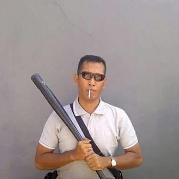 danieltriharsanto, 37, Pasadena, United States