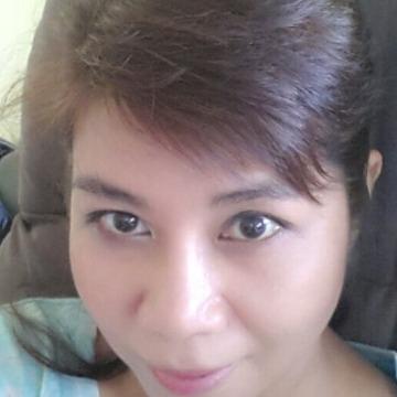 Zara, 41, Mueang Phuket, Thailand