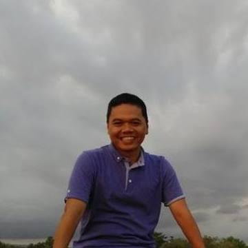 Alexander, 36, Bandung, Indonesia
