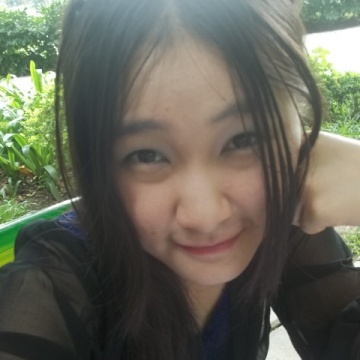 Pornly Choi, 22, Chiang Dao, Thailand