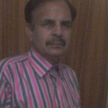 saeed muhammad, 36, Lahore, Pakistan