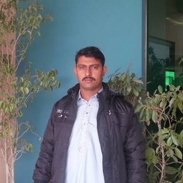 imran, 29, Lahore, Pakistan