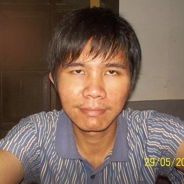 Hyuga, 28, Malang, Indonesia