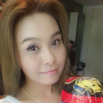 panwanlee, 36, Bangkok Noi, Thailand