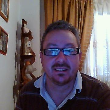 jose ignacio, 45, Avila, Spain
