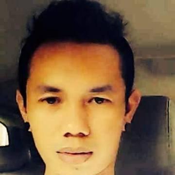 ryan, 27, Jakarta, Indonesia