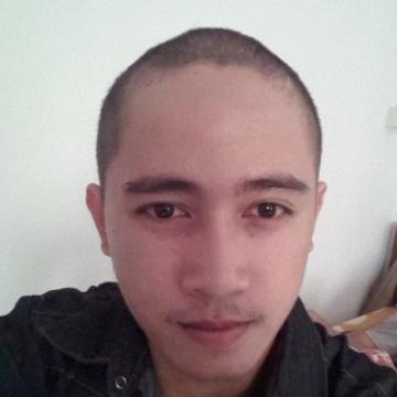 Ratapat Masame, 24, Mueang Khon Kaen, Thailand