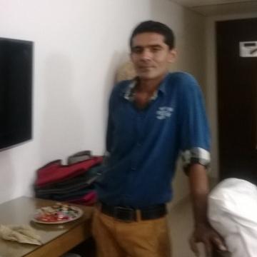 rohitsuthar, 28, Mumbai, India