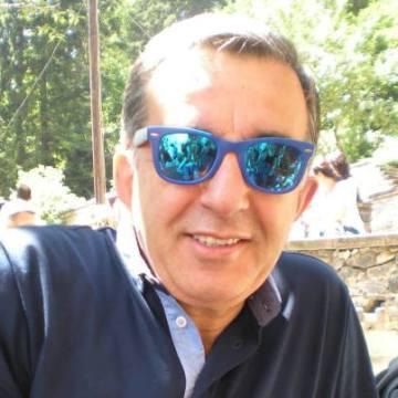M.Ali gunes, 46, Istanbul, Turkey