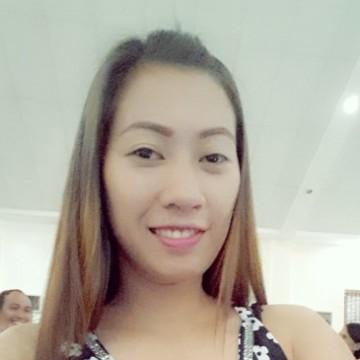 Ruby GRace, 25, Oroquieta, Philippines