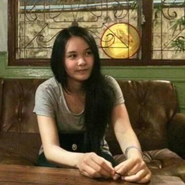 Sukunya Joyphukhieo, 23,
