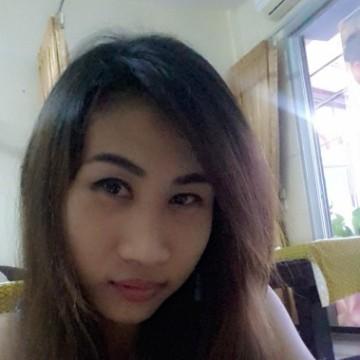 Patty, 29, Phunphin, Thailand