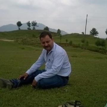 Ashok Sharma, 41, Shimla, India