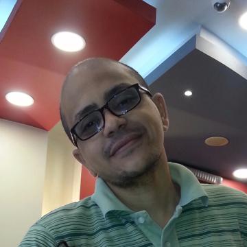 Nader Nabi Fayez, 27, Cairo, Egypt
