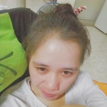 sakonwan srichan, 21, Thalang, Thailand