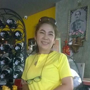 kukik thipsuk, 53, Mueang Chiang Mai, Thailand