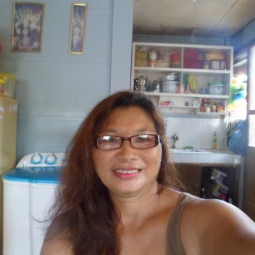 leonanita, 53, Cagayan De Oro, Philippines
