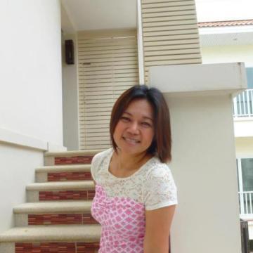 Siraprapa Wonraprom, 45, Bangkok, Thailand