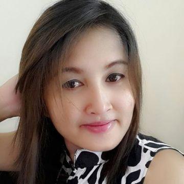 แมลงปอ ออสซี่, 34, Ban Phaeo, Thailand