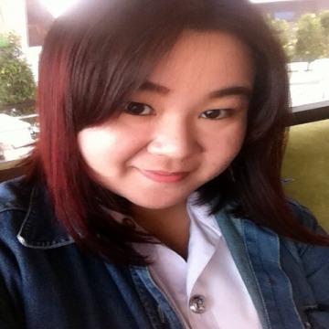 Zoey, 23, Bangkok Noi, Thailand