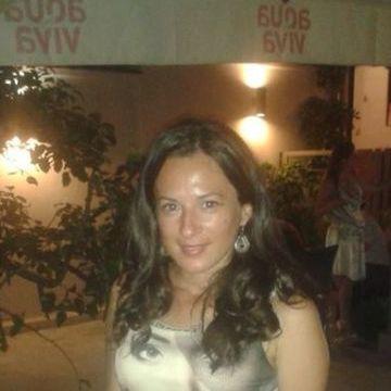 Marija, 32, Dubai, United Arab Emirates