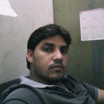 Deepak, 22, Delhi, India