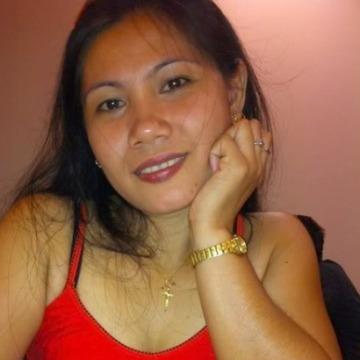 Shiela Muhamed, 29, Kuala Lumpur, Malaysia