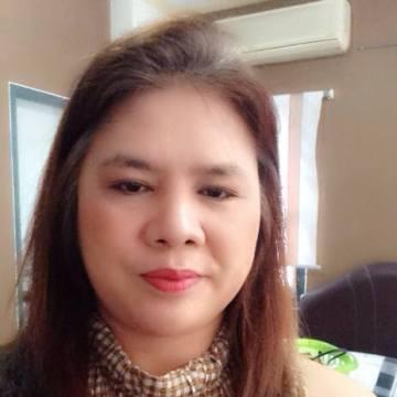 นางสาวรสริน ขัดปัน, 47, Kuchinarai, Thailand