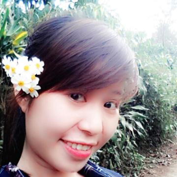 Chung, 26, Ho Chi Minh City, Vietnam