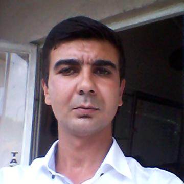 Tamer Göçer, 31, Ankara, Turkey