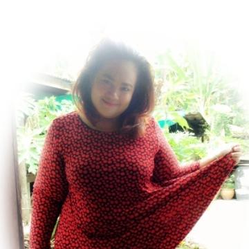 นกกี้ กิติวงศ์สุวรรณ, 34, Photharam, Thailand