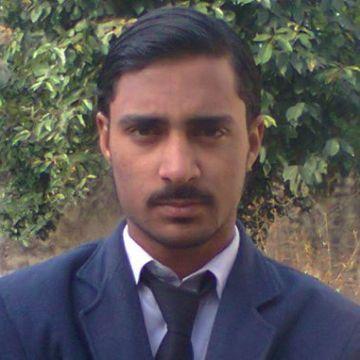 malik 03470507061, 24, Islamabad, Pakistan