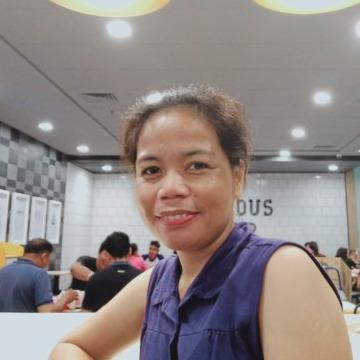 Quiambao Marites, 45, Cavite, Philippines
