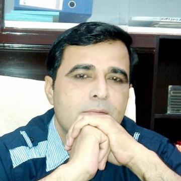 Bilal Ahmad Jam, 34, Bahawalpur, Pakistan