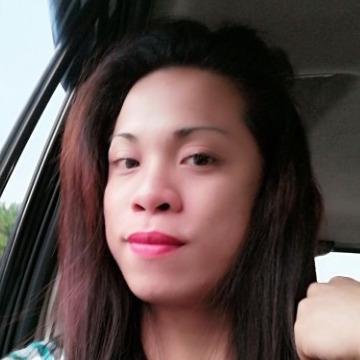Prezy, 28, Bacolod City, Philippines