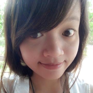 Monky Pink, 35, Bangkok, Thailand