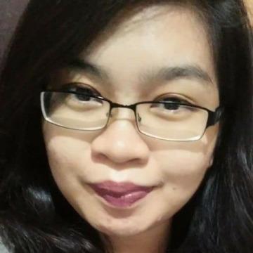 Sunev, 26, Manila, Philippines